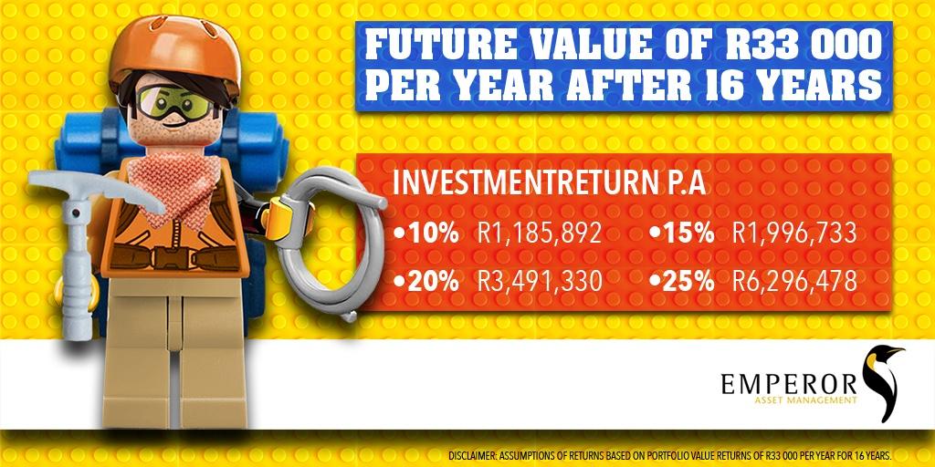 Emporer-Future-Value-TW